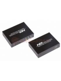 17-6915 Конвертер HDMI на 3 RCA REXANT